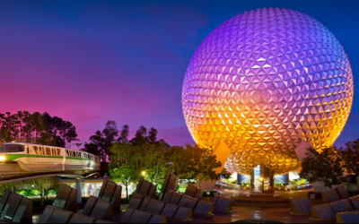 Five Facts About Spaceship Earth
